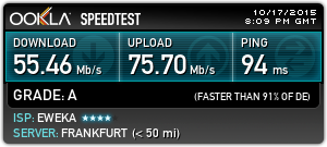 IPVanish Speedtest from Germany