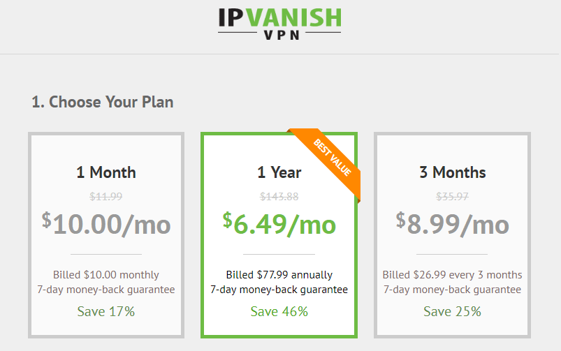 IPVanish price chart