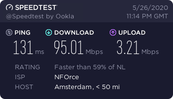 Netherlands Speed Test (Private Internet Access)